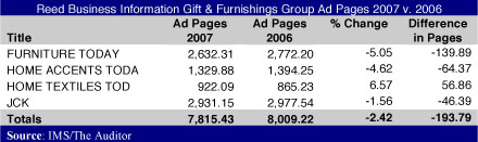 Reed business information gifts and furnishings ad page numbers