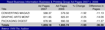 Reed Business Information Business & Publishing Ad Page Numbers