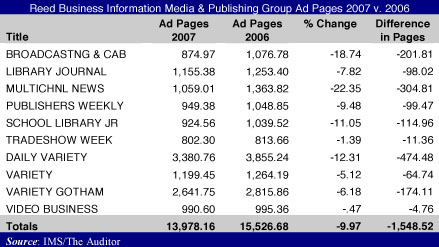 Reed Business Information Media Group Numbers